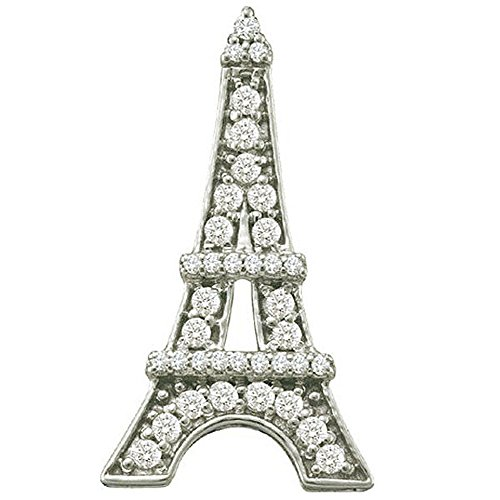 Paris themed gifts for ladies